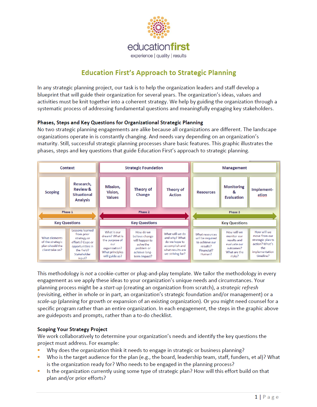 Education first strategic planning overview education first education first strategic planning overview malvernweather Choice Image