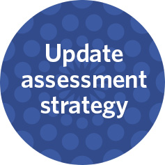 update assessment strategy